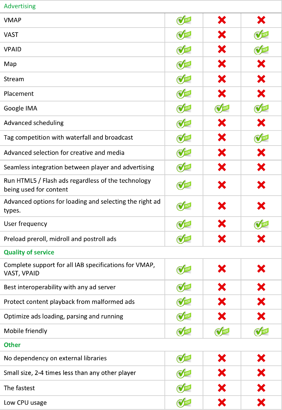 Varrando vs Akamai vs AOL_2